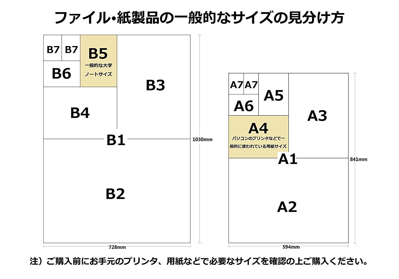 Calendrier 2018 (H59×W42cm) de Re:Zero kara Hajimeru Isekai Seikatsu