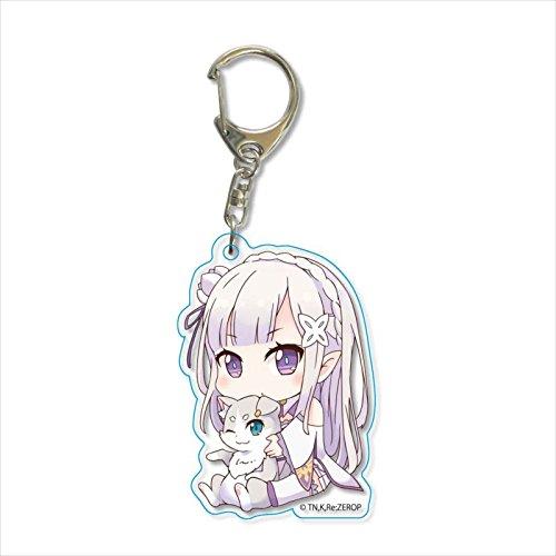 Porte-clés de Emilia & Puck – Re:Zero kara Hajimeru Isekai Seikatsu